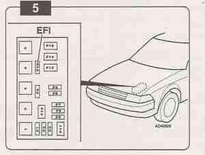 Corolla 94-95 Erasing Codes