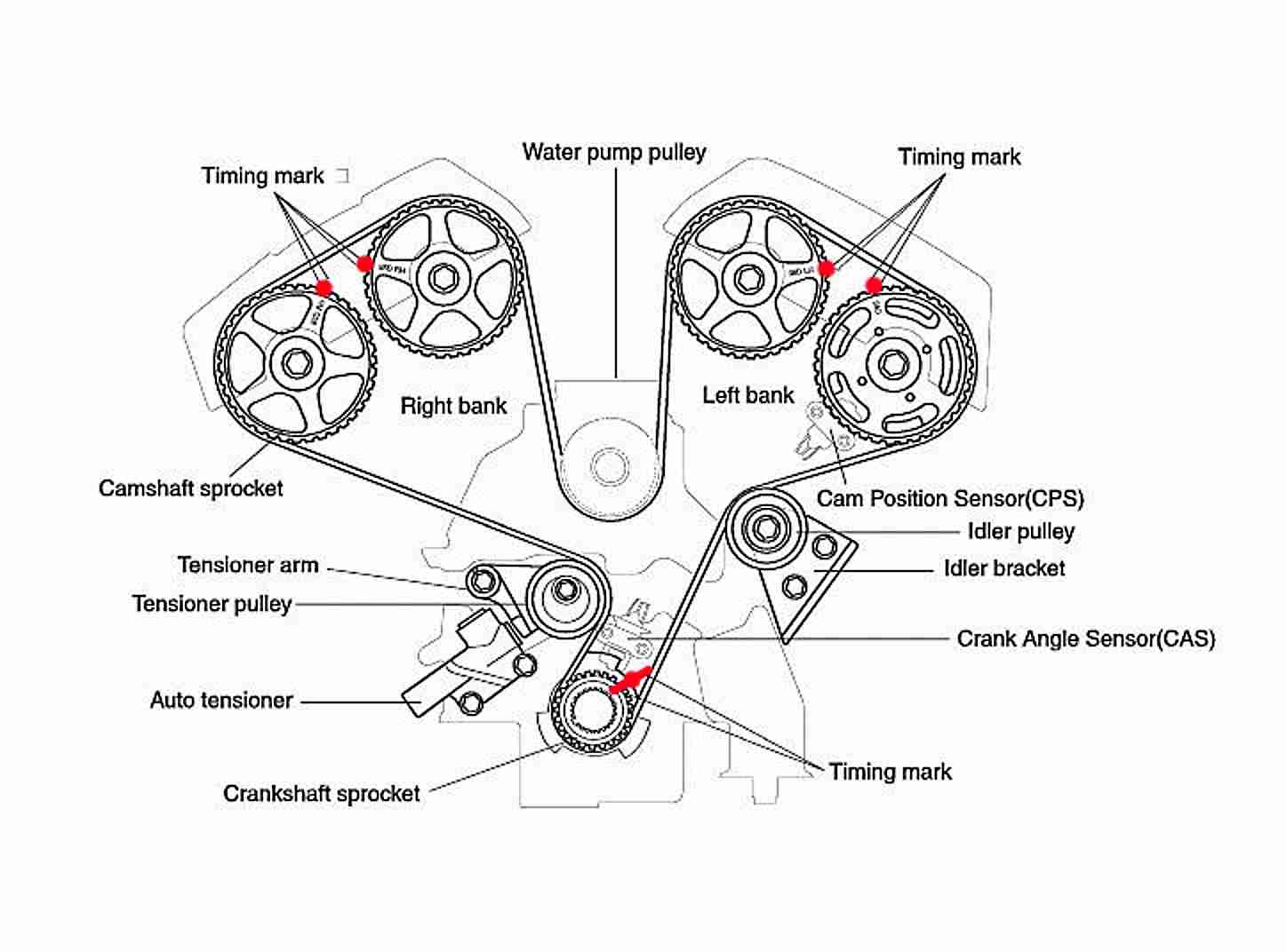 Nissan Terrano Crank Sensor Location moreover 2008 Nissan Wiring Diagrams furthermore 3ajjx Set Timing Chain 2004 Nissaan Altima 2 5 Sl I together with 2006 Nissan Altima 2 5 Engine Diagram as well P0008. on 2002 nissan sentra timing chain diagram
