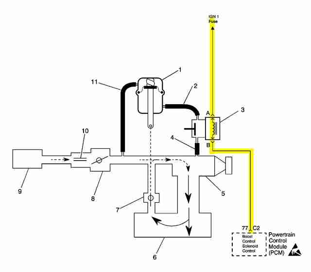p0033 turbo charger bypass valve control circuit