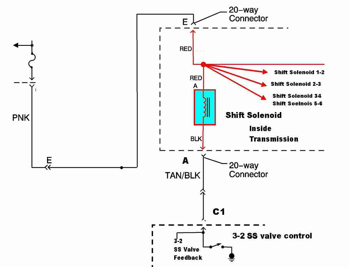 785 p0785 shift timing solenoid circuit malfunction troublecodes net Shift Solenoid B Location at honlapkeszites.co
