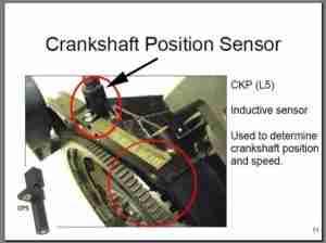 P0322 – Crankshaft position (CKP) sensor/engine speed (RPM) sensor