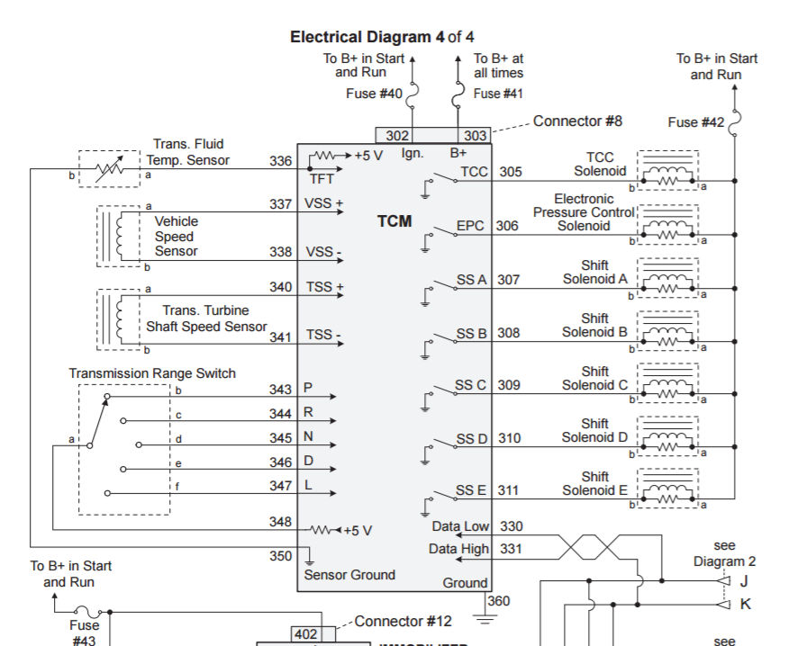 Capture on 2000 Jeep Grand Cherokee Wiring Diagram