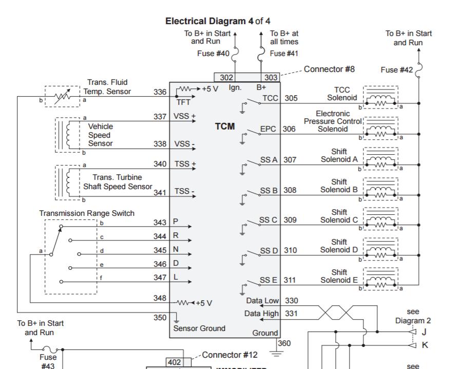 P0884  U2013 Transmission Control Module  Tcm