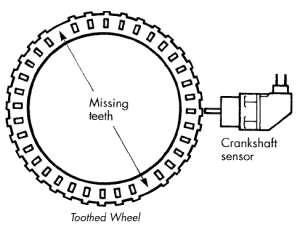 P0393 on crankshaft position
