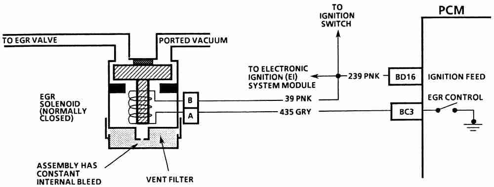 P0409 – Exhaust gas recirculation (EGR) sensor A circuit