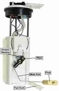 P0461 – Fuel tank level sensor range/performance problem