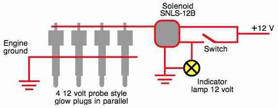 P0380     Glow plugs  circuit A malfunction     TroubleCodes