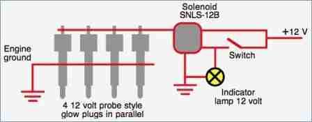 P0381     Glow plug warning lamp circuit malfunction