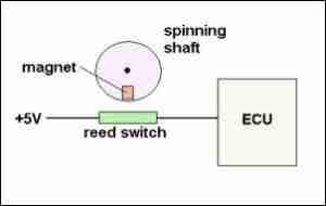 P0500 Reed Sensor