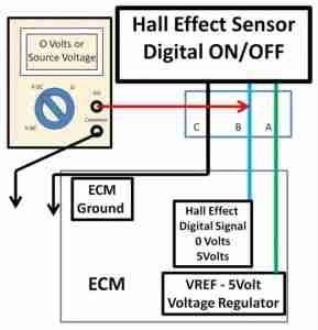 P0500 Testing a Hall Effect Sensor