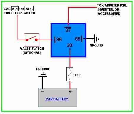 How does a car relay work