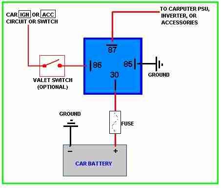 Relay wiring starter motor relay wiring diagram wiring diagram and schematic starter relay wiring at soozxer.org
