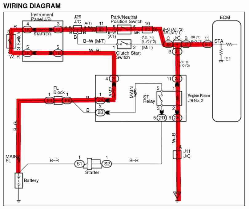 neutral switch wiring diagram 2004 ford ranger with P0850 on 614297 Pertronix Install Got Some Questions Need Help further P0850 in addition Modified Electrical Wiring Diagram besides Wiring Diagrams furthermore Ford F150 How To Replace Heater Core 356123.