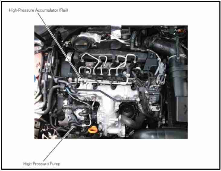 P0191 – Fuel rail pressure (FRP) sensor -range/performance problem