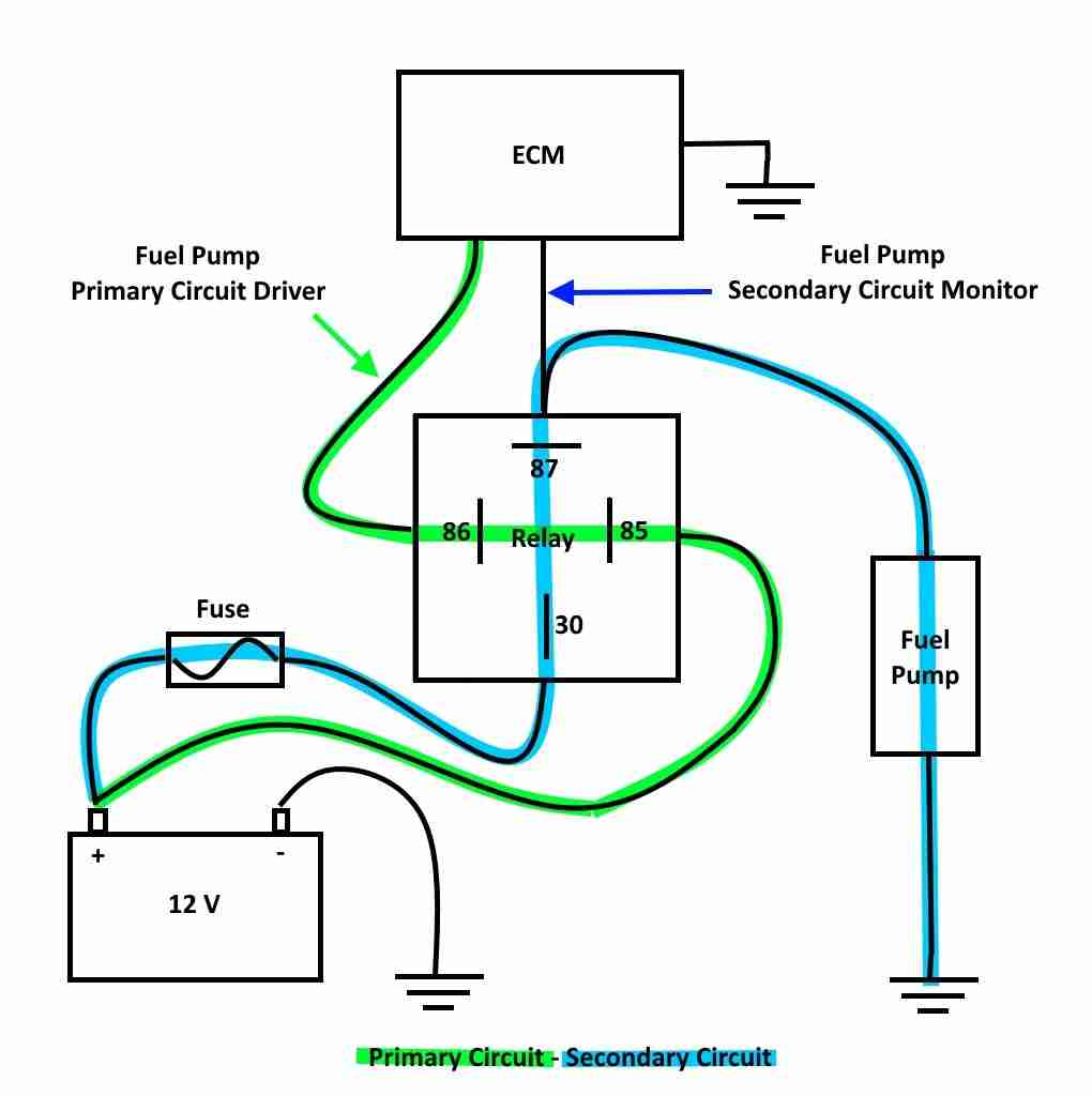 P0231 Low Voltage Fuel Pump Secondary Circuit 03 Tahoe Obd2 Wiring Diagram A General Relay And Monitor