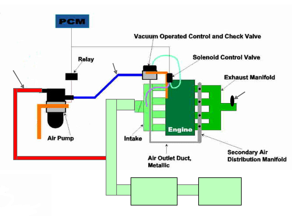 2001 chevy blazer secondary air injection pump diagram p0418        secondary       air       injection        air        pump    relay a  p0418        secondary       air       injection        air        pump    relay a
