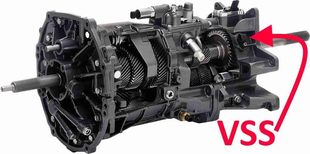Dtc P0501 Vehicle Speed Sensor Vss Range Performance