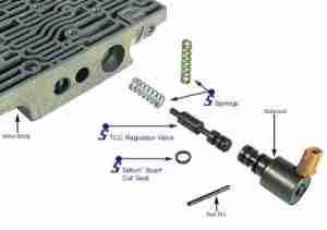 Torque converter solenoid