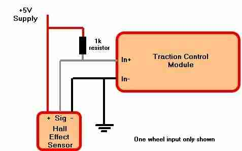 p0856 \u2013 traction control input signal malfunction \u2013 troublecodes netthe image above shows a simplified schematic diagram of a traction control system on one driving wheel on most applications, the traction control module is