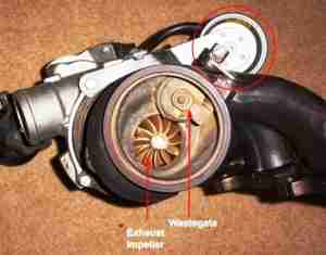 turbo-wastegate