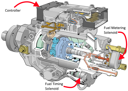 Tata Cummins Engine Timing