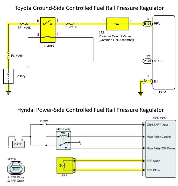 P0090 – Fuel metering solenoid -open circuit – TroubleCodes net