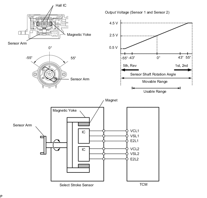P0904 – Transmission gate select position circuit