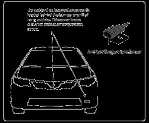 ac-ambient-temperature-sensor
