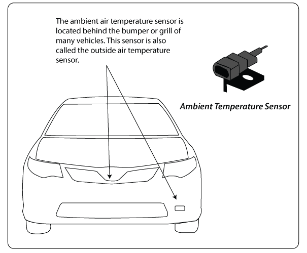P0073 – Outside air temperature sensor -high input