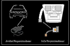 ac-ntc-sensors