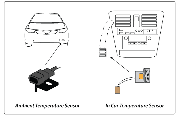 respond on ford ambient air temperature sensor location