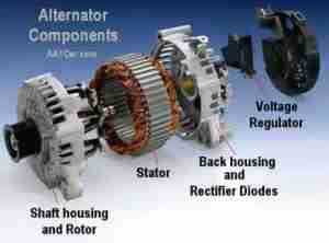 alternator_components