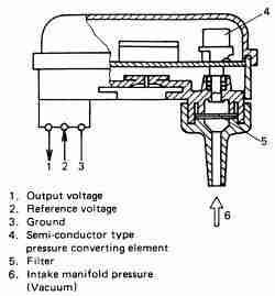 analog-map-sensor