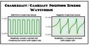 cam-crank-pattern