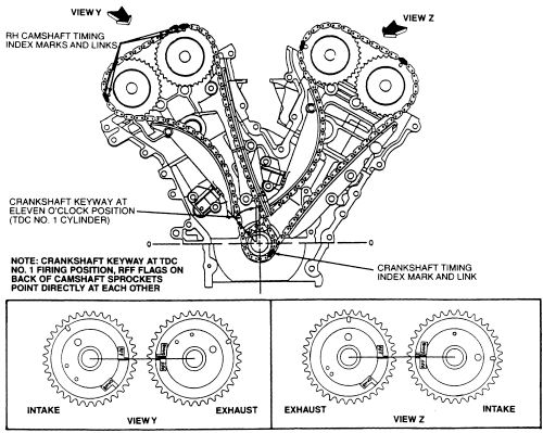 96 Jeep Cherokee Engine Diagram moreover E36 Ignition Switch Wiring Diagram besides Lubrication System Oil Filter 1 moreover P0015 likewise Free Chilton Repair Manuals Pdf. on mini cooper crankshaft