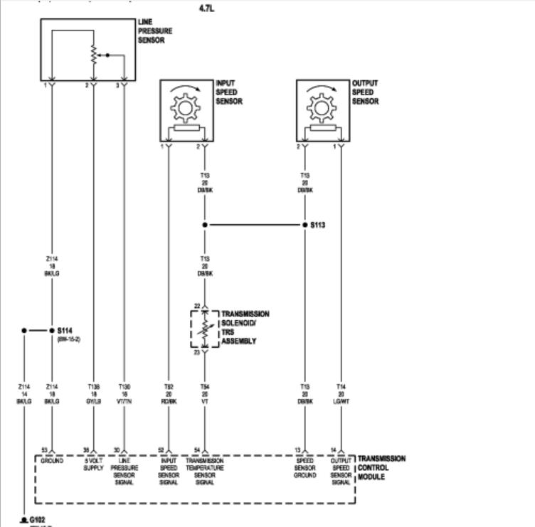 P0846 – Transmission fluid pressure (TFP) sensor / switch B
