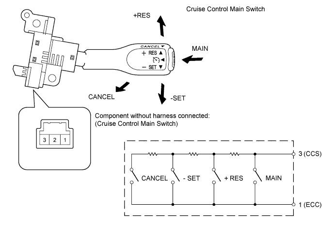 p0591 cruise control system multi function switch input b rh troublecodes net Cruise Control Vacuum Diagram GM Cruise Control Wiring Diagram