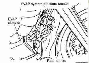 evap-sensor