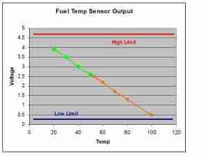 fuel heater