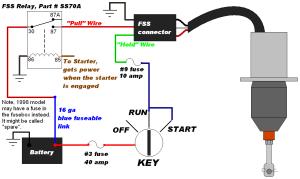 fuel-shutoff-valve-control-circuit