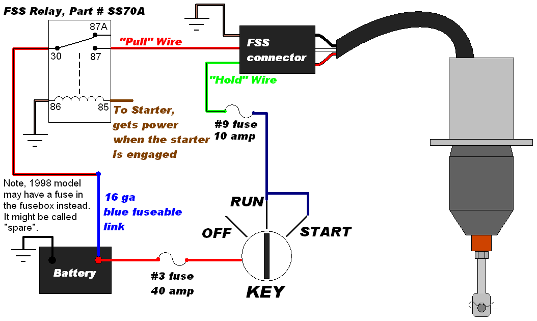 P0005 on ford ignition wiring diagram