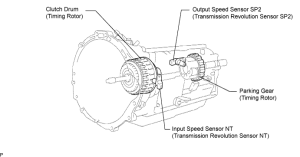 P0716 – Turbine shaft speed (TSS) sensor -range/performance
