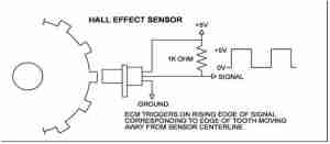 hall-effect-crankshaft-sensor