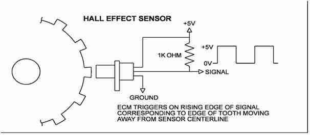 hall effect crankshaft sensor vw crank sensor wiring diagram wiring diagram and schematic design hall effect sensor wiring diagram at n-0.co