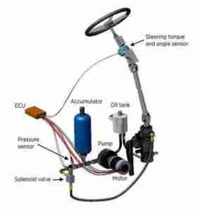 hydraulic-power-steering-system-l-58c2b7f7fc793765
