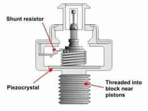knock-sensor