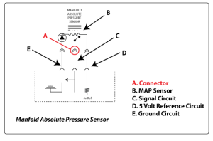 manfold-absolute-pressure-sensor