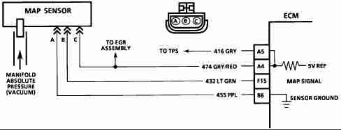 P0069 on chevy impala map sensor location