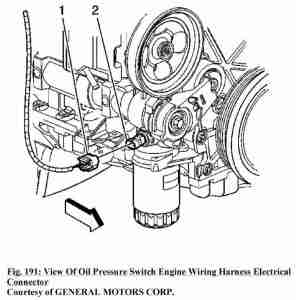 Dodge Ram Oil Pump on gmc engine trouble codes
