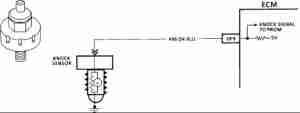 old-style-knock-sensor